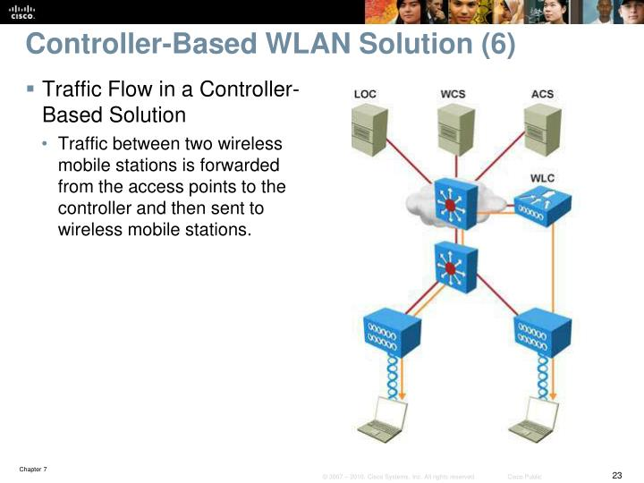 Controller-Based WLAN Solution (6)