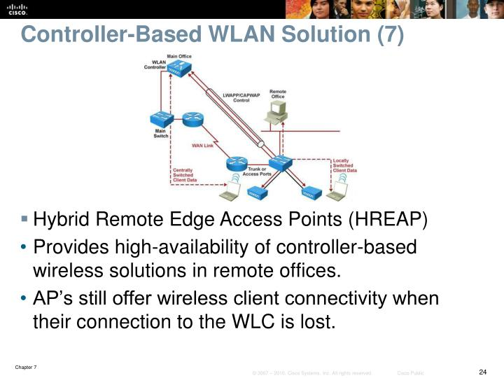 Controller-Based WLAN Solution (7)