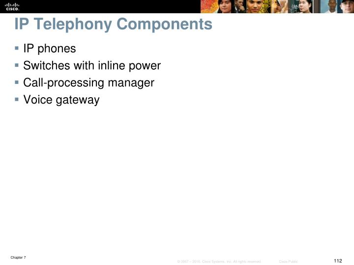 IP Telephony Components