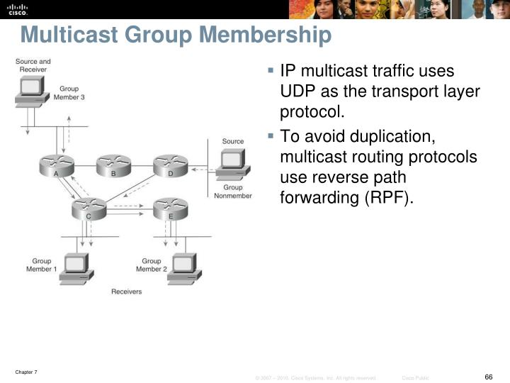 Multicast Group Membership