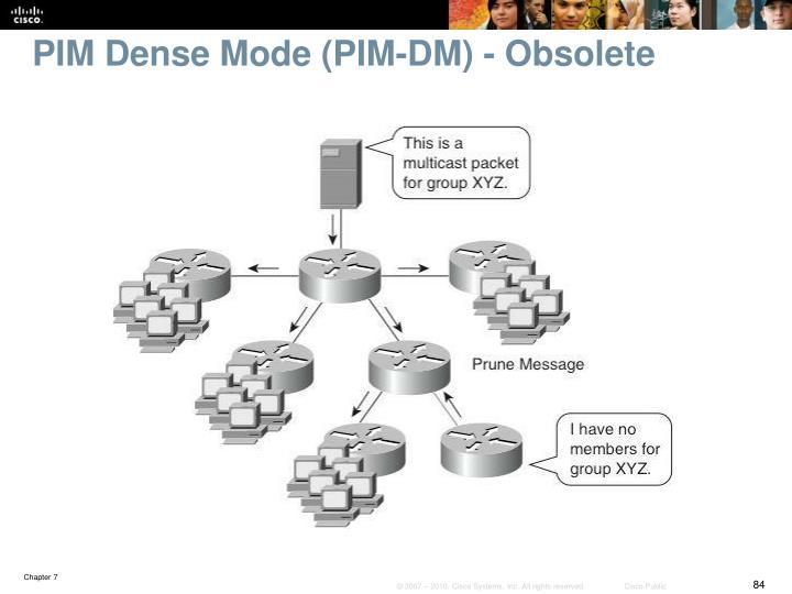 PIM Dense Mode (