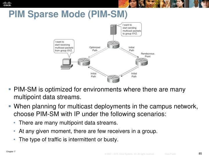 PIM Sparse Mode (PIM-SM)