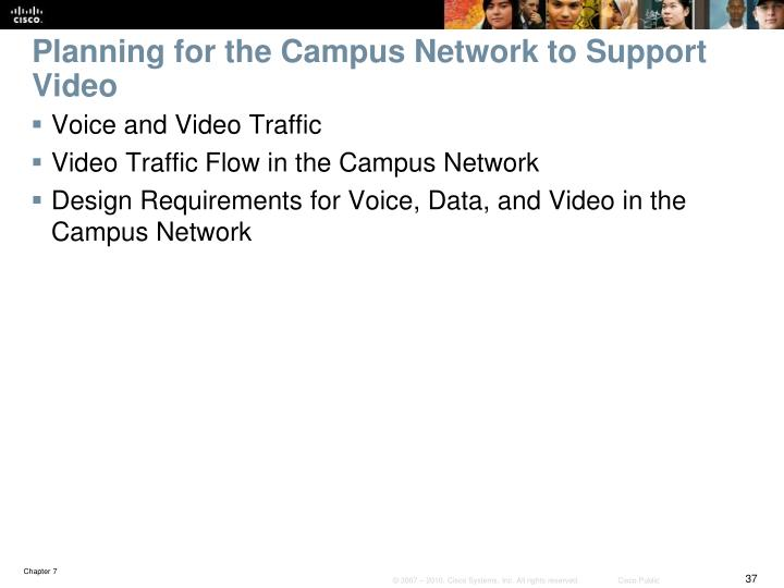 Planning for the Campus Network to Support Video