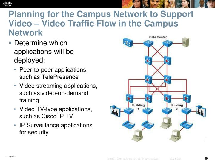 Planning for the Campus Network to Support Video – Video Traffic Flow in the Campus Network