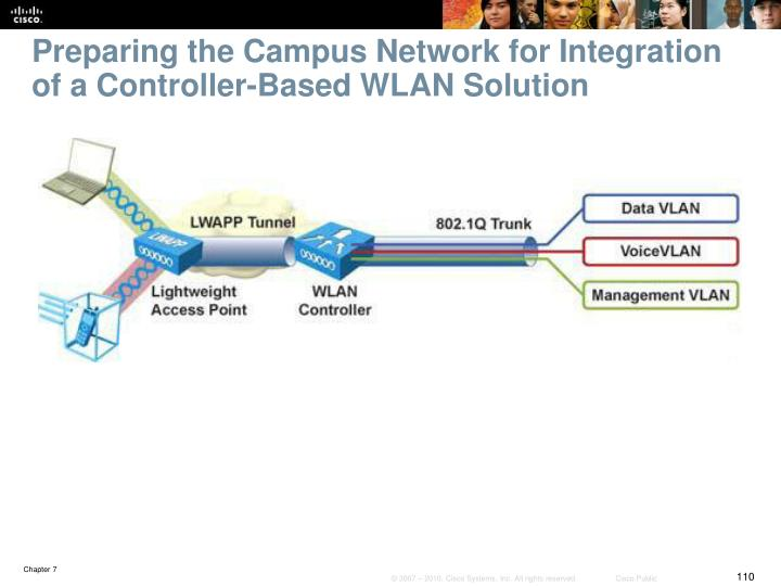 Preparing the Campus Network for Integration of a Controller-Based WLAN Solution