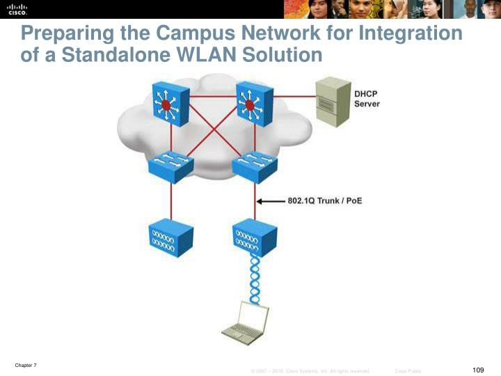 Preparing the Campus Network for Integration of a Standalone WLAN Solution