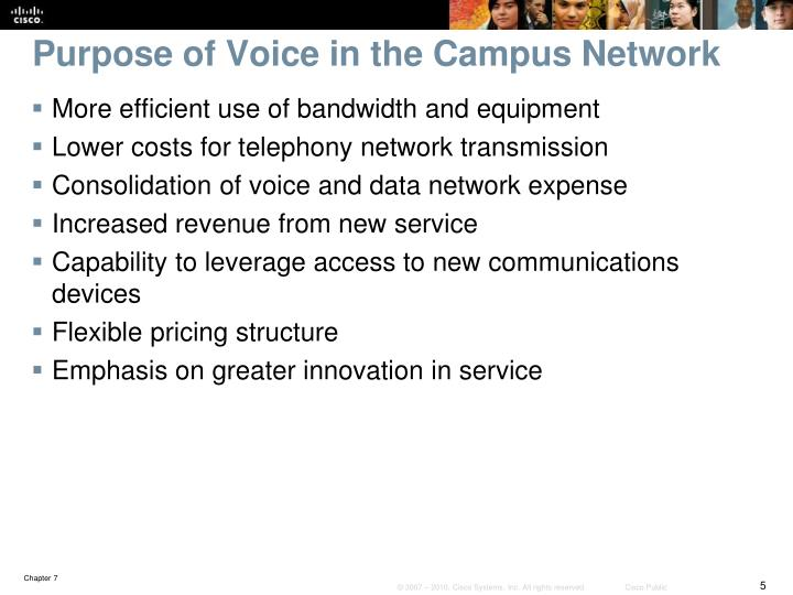 Purpose of Voice in the Campus Network