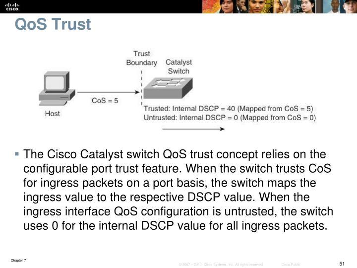 QoS Trust