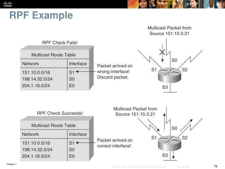 RPF Example