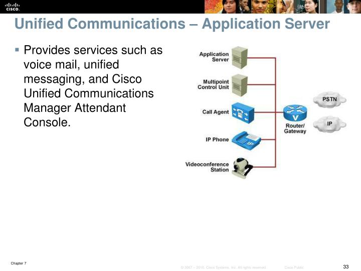 Unified Communications – Application Server