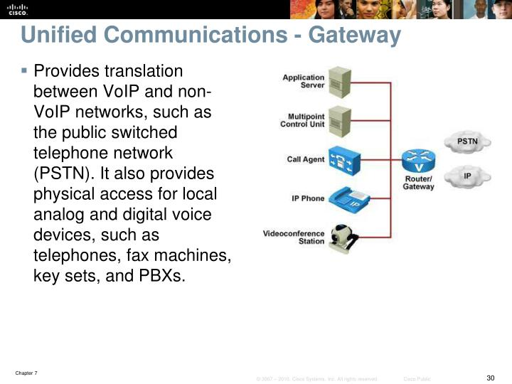 Unified Communications - Gateway