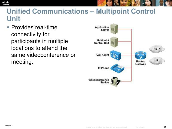 Unified Communications – Multipoint Control Unit