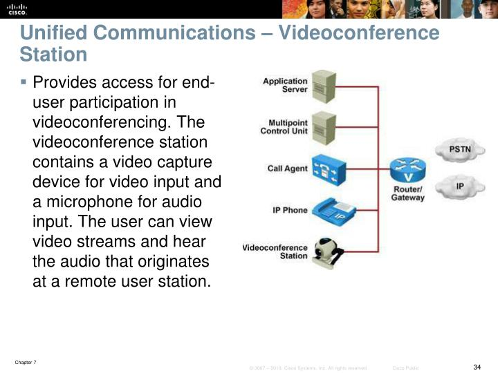Unified Communications – Videoconference Station