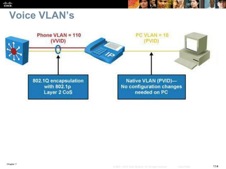 Voice VLAN's