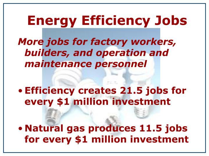Energy Efficiency Jobs