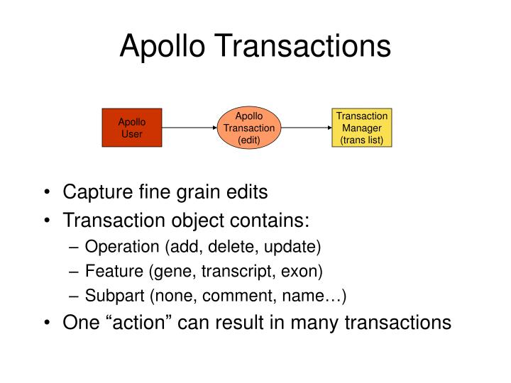 Apollo Transactions