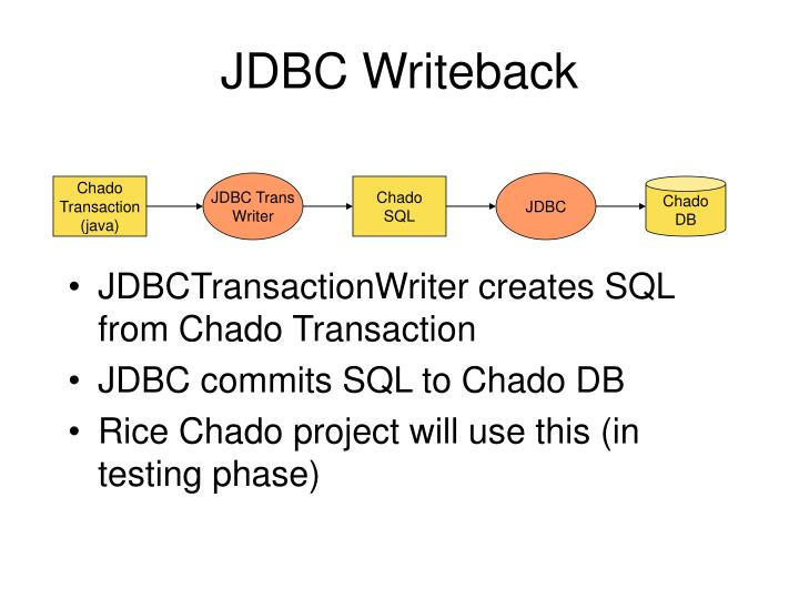 JDBC Writeback