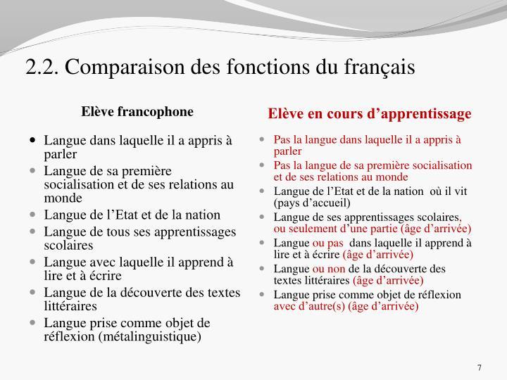 2.2. Comparaison des fonctions du français