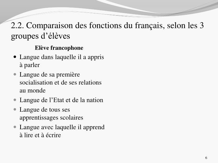 2.2. Comparaison des fonctions du français, selon les 3 groupes d'élèves