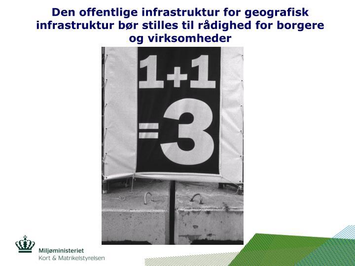 Den offentlige infrastruktur for geografisk infrastruktur bør stilles til rådighed for borgere og virksomheder