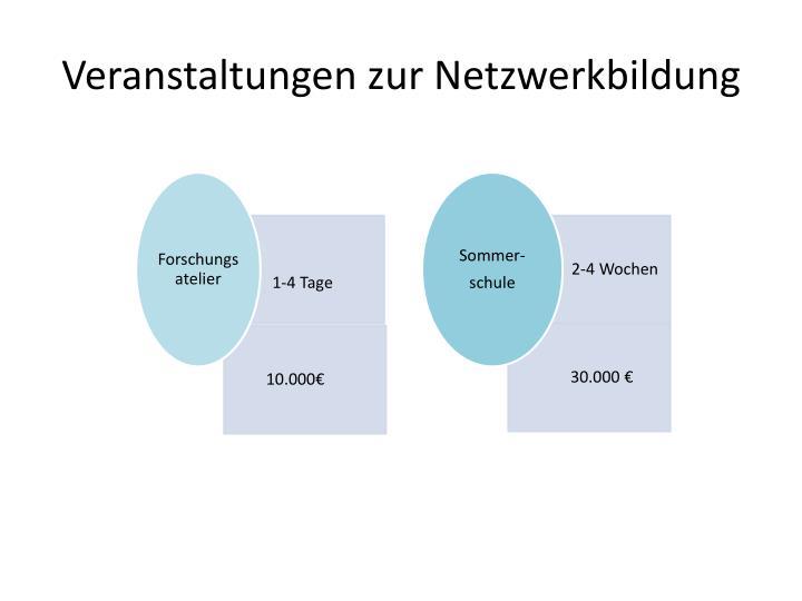 Veranstaltungen zur Netzwerkbildung