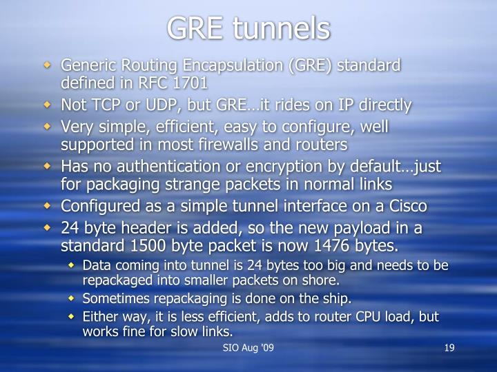 GRE tunnels