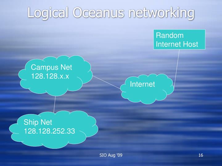 Logical Oceanus networking