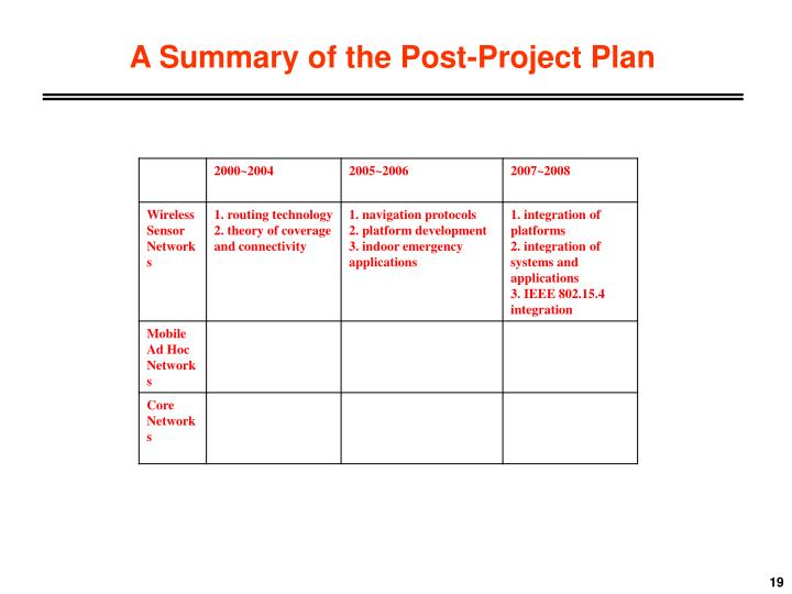 A Summary of the Post-Project Plan
