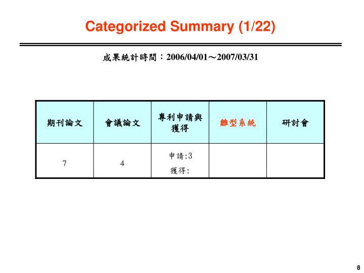 Categorized Summary (1/22)