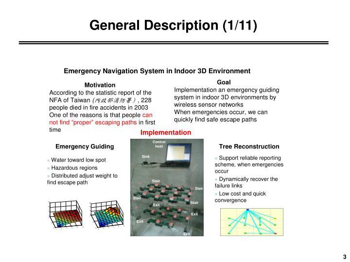 General Description (1/11)