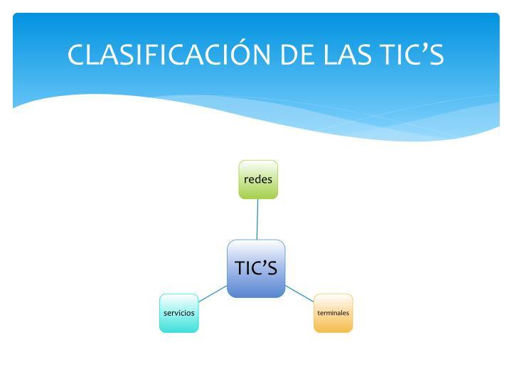 CLASIFICACIÓN DE LAS TIC'S