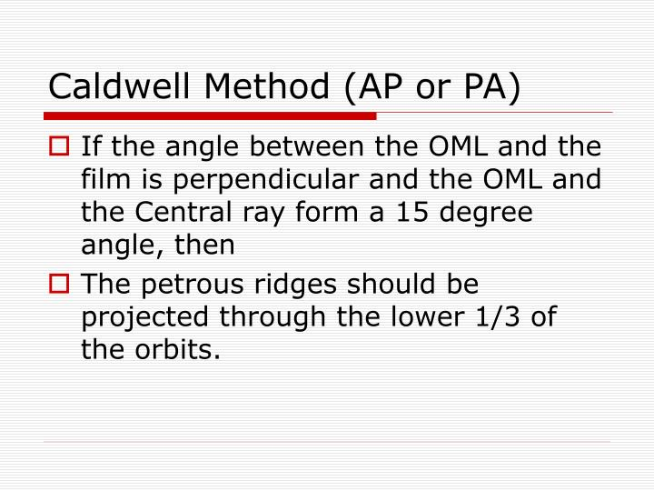 Caldwell Method (AP or PA)
