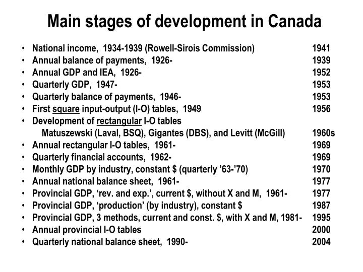 Main stages of development in Canada
