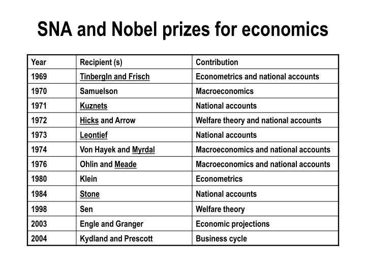 SNA and Nobel prizes for economics