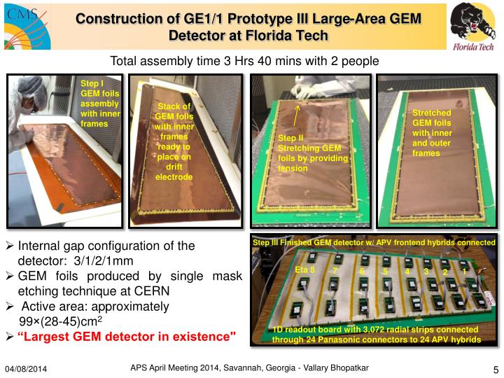 Construction of GE1/1 Prototype III Large-Area GEM Detector at Florida Tech