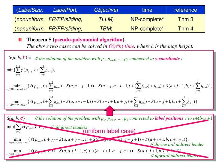 Theorem 5 (