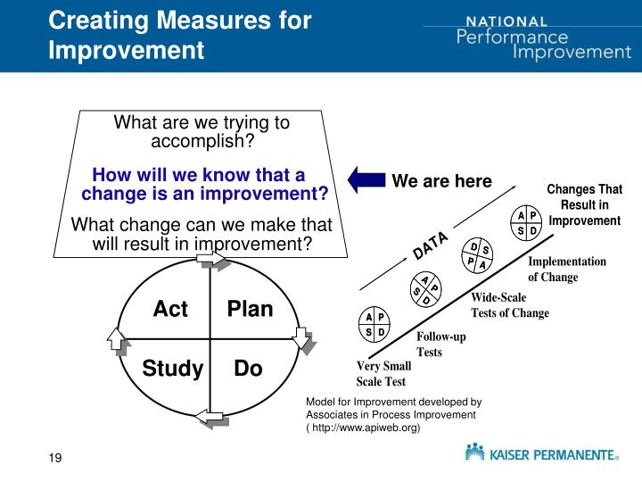 Creating Measures for Improvement