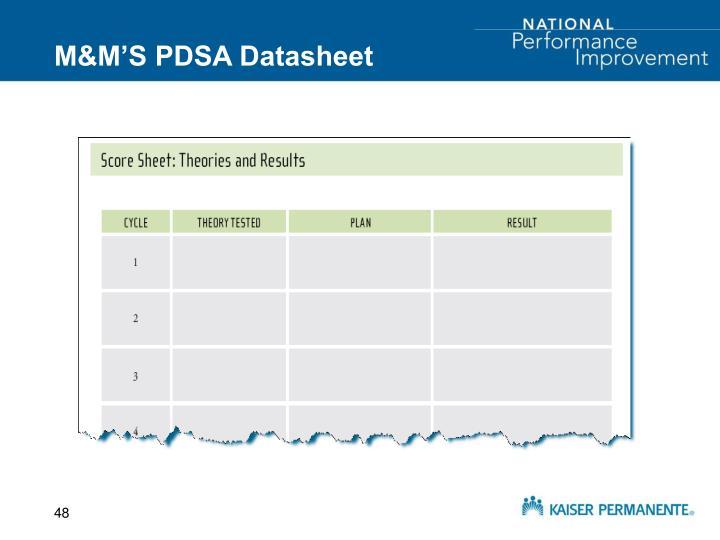 M&M'S PDSA Datasheet