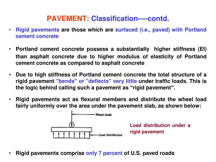 Load distribution under a rigid pavement