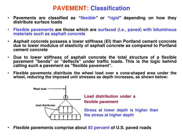 Load distribution under a flexible pavement