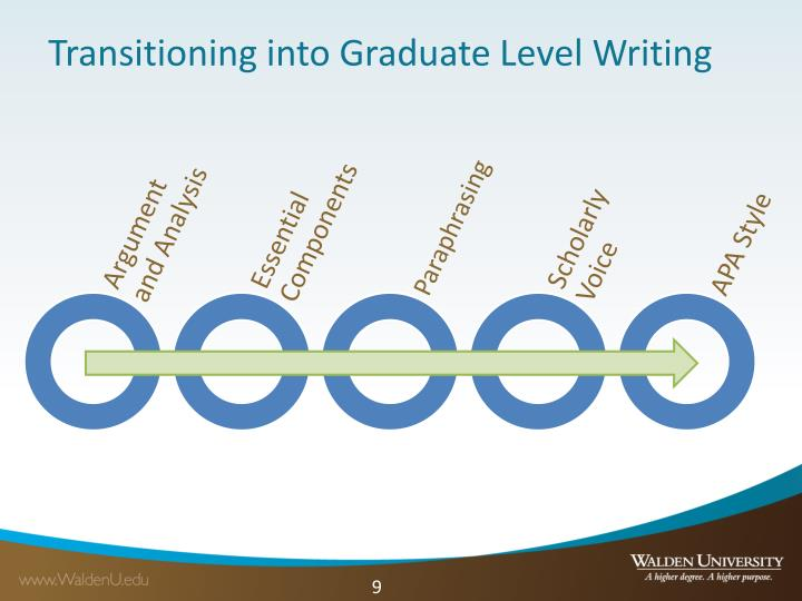Transitioning into Graduate Level Writing