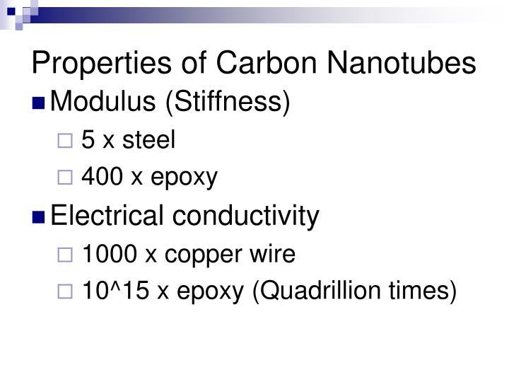 Properties of Carbon Nanotubes