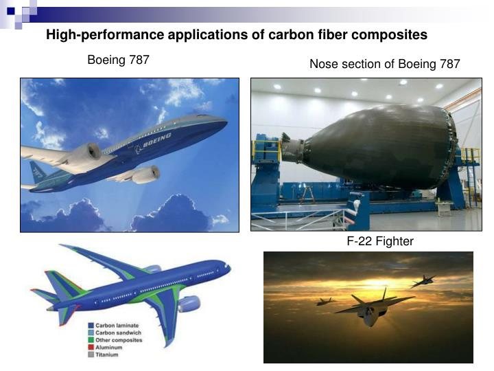 High-performance applications of carbon fiber composites