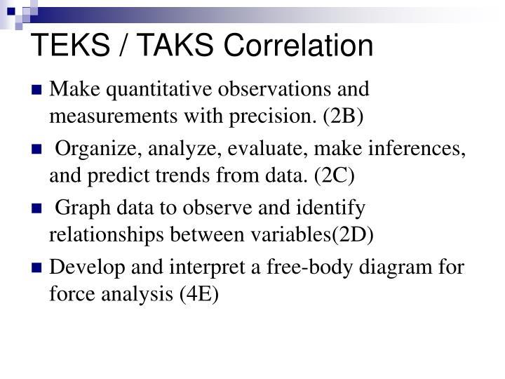TEKS / TAKS Correlation