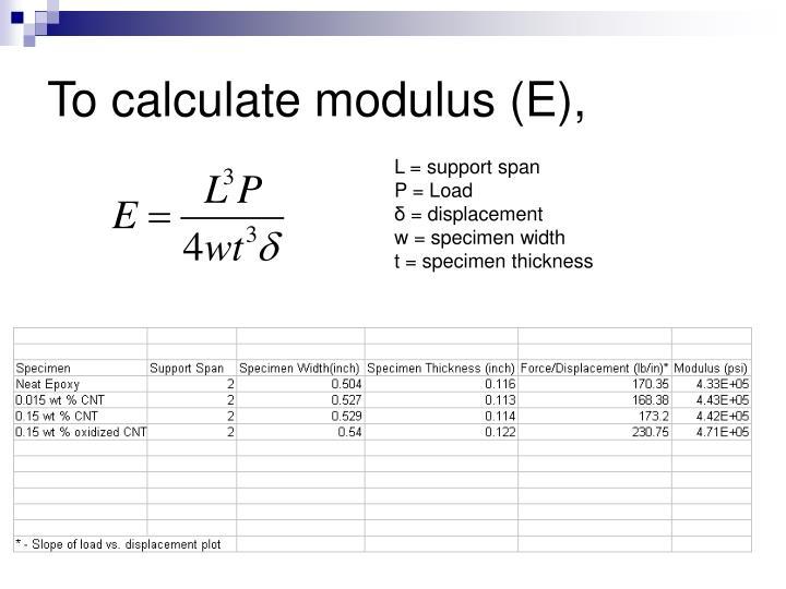 To calculate modulus (E),