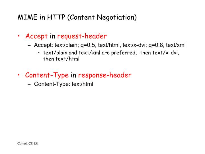 MIME in HTTP (Content Negotiation)