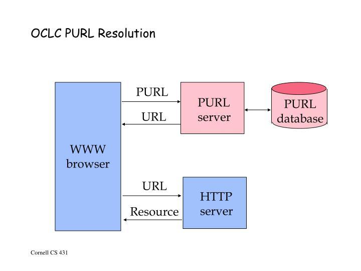 OCLC PURL Resolution