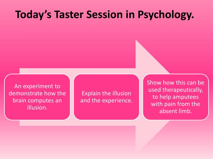 Today's Taster Session in Psychology.