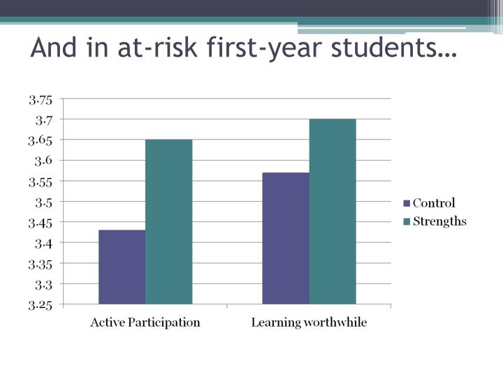 And in at-risk first-year students…