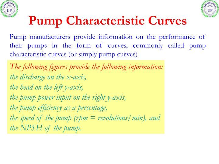 Pump Characteristic Curves